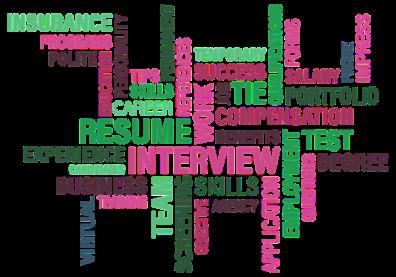 Interview word cloud - resume, benefits, success, etc.