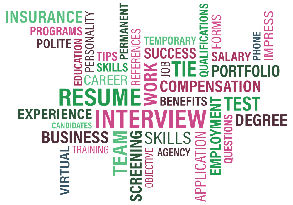 Interview word cloud - resume, benefits, success, etc.