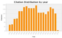 Citations 2016 2