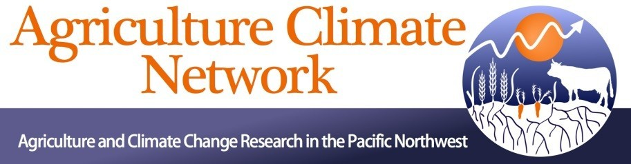 Agriculture Climate Network