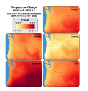 Figure 2. A visual scale of projected temperature change for each season in the Pacific Northwest (Dalton, eds., 2013- Implications of Climate Change in the Pacific Northwest, Island Press).  The North American Regional Climate Change Assessment Program (NARCCAP) is a program comprised of various institutions simulating global and regional climate assessment models.