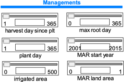 "Set of six ""sliders"" with the range of values that can be selected for each management variable"