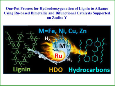 One-Pot Process for Hydrodeoxygenation of Lignin to Alkanes