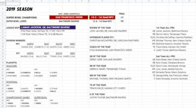 Screenshot of NFL Season Sim History Project