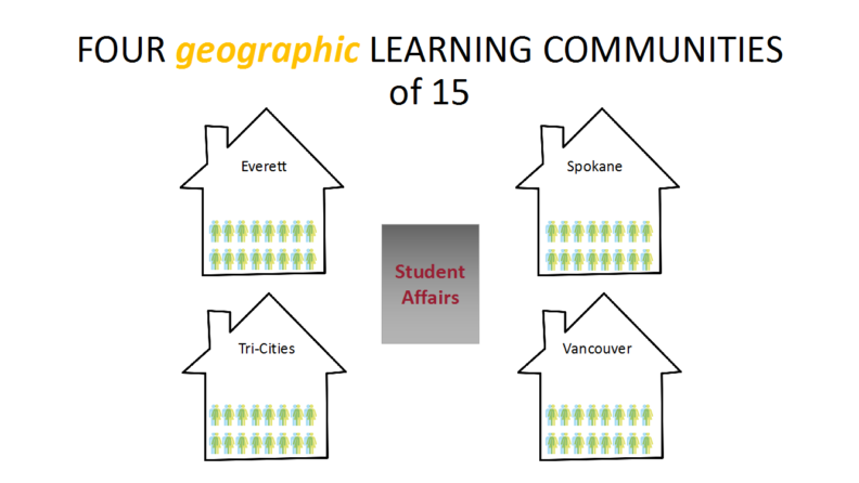 Four geographic learning communities