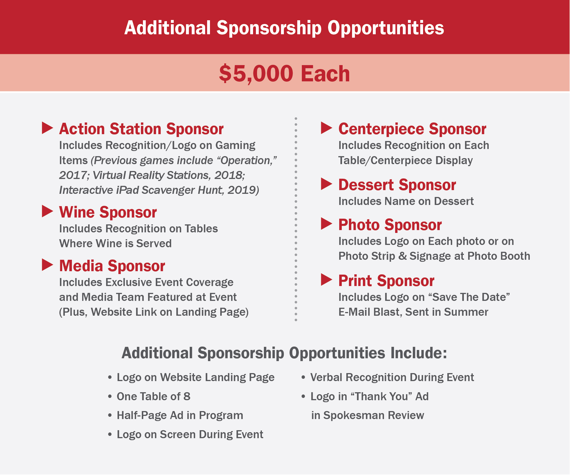Additional sponsorship opportunities (action, wine, media, centerpiece, dessert, photo, print)