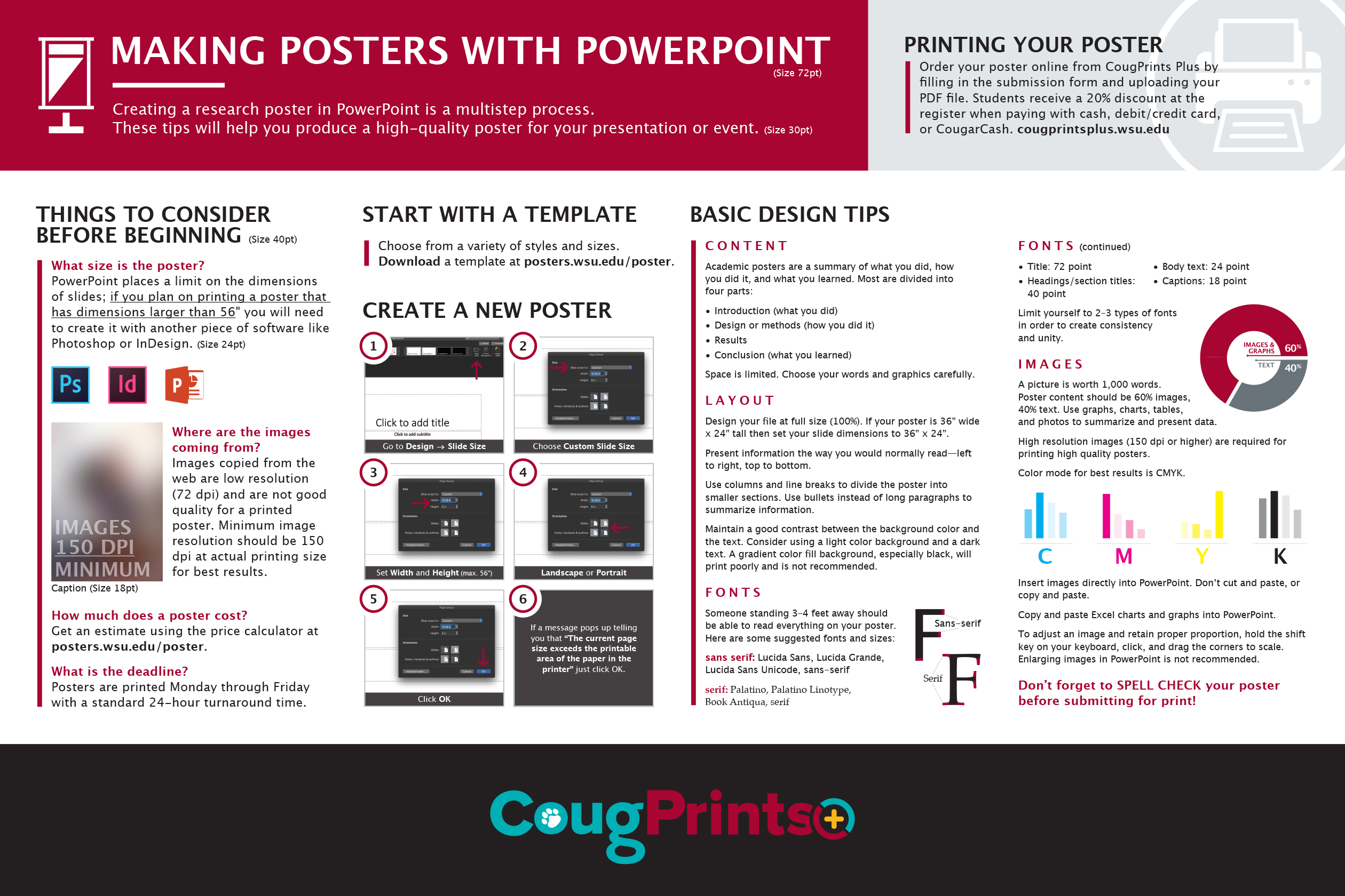 poster graphic explaining how to make a poster
