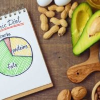 Photo: Overhead view of notepad with text Ketogenic Diet, pie chart showing bulk of diet from fats, then proteins, then carbs, and assorted nuts, avocado, salmon, and shell eggs.