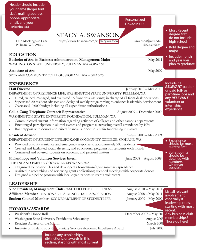 Resumes CVs References And Cover Letters