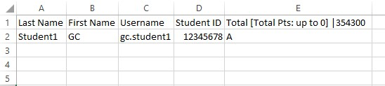 Screenshot: CSV with columns Last Name, First Name, Username, Student ID, Total Points