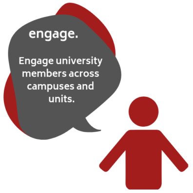 """graphic depicting a person saying """"engage""""."""