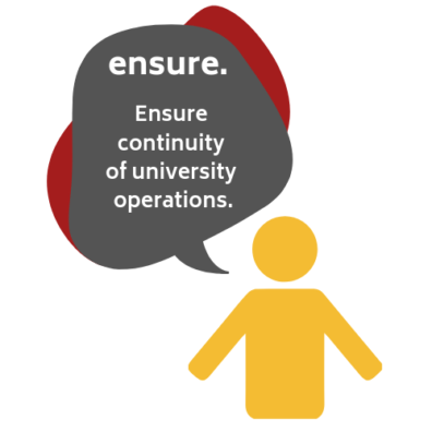 """graphic depicting a person saying """"ensure""""."""
