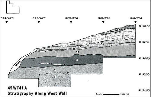 Stratigraphy of Area A, showing the west wall of the unit