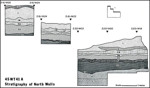 Stratigraphy of Area A, showing north walls