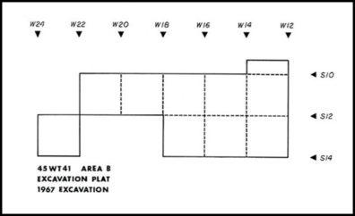 Area B Excavation Plat, 1967 Excavation (Leonhardy, 1970, Figure 2)