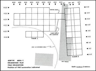 Excavation Plat, Area C, 1968 Excavation (Leonhardy 1970, Fig. 16)
