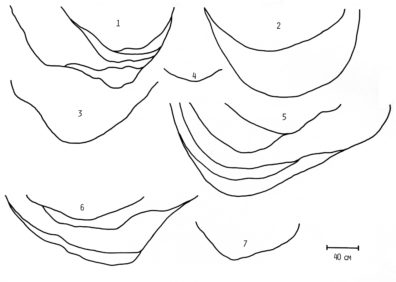 Profile view of all storage pits excavated (source: Combes 1969:31, Figure 4).