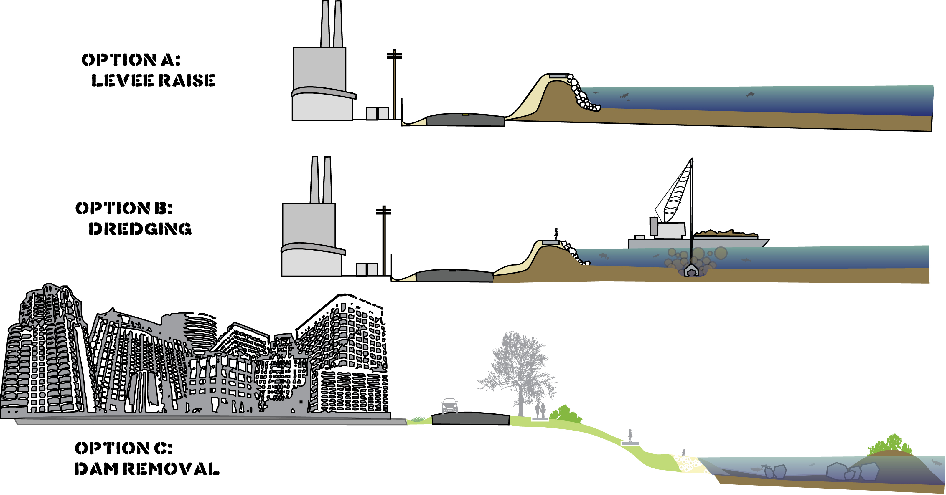 Landscape Architecture Studentsu0027 Work Envisions Redesigns Of Lewiston  Waterfront