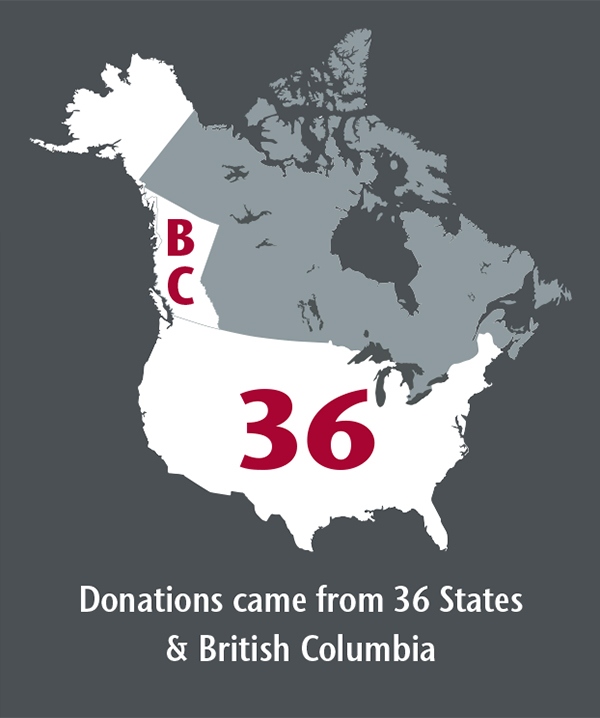 Infographic showing donations came from 26 US states and British Columbia, Canada.
