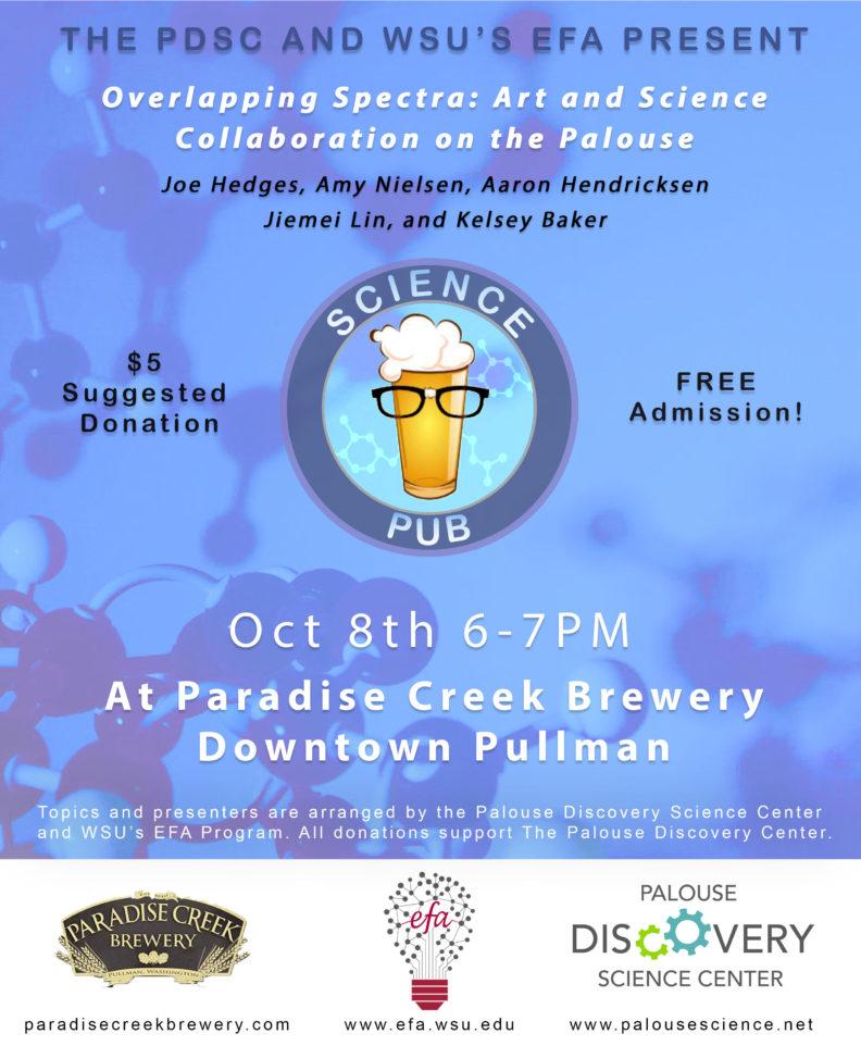 Oct 8th Pub Talk