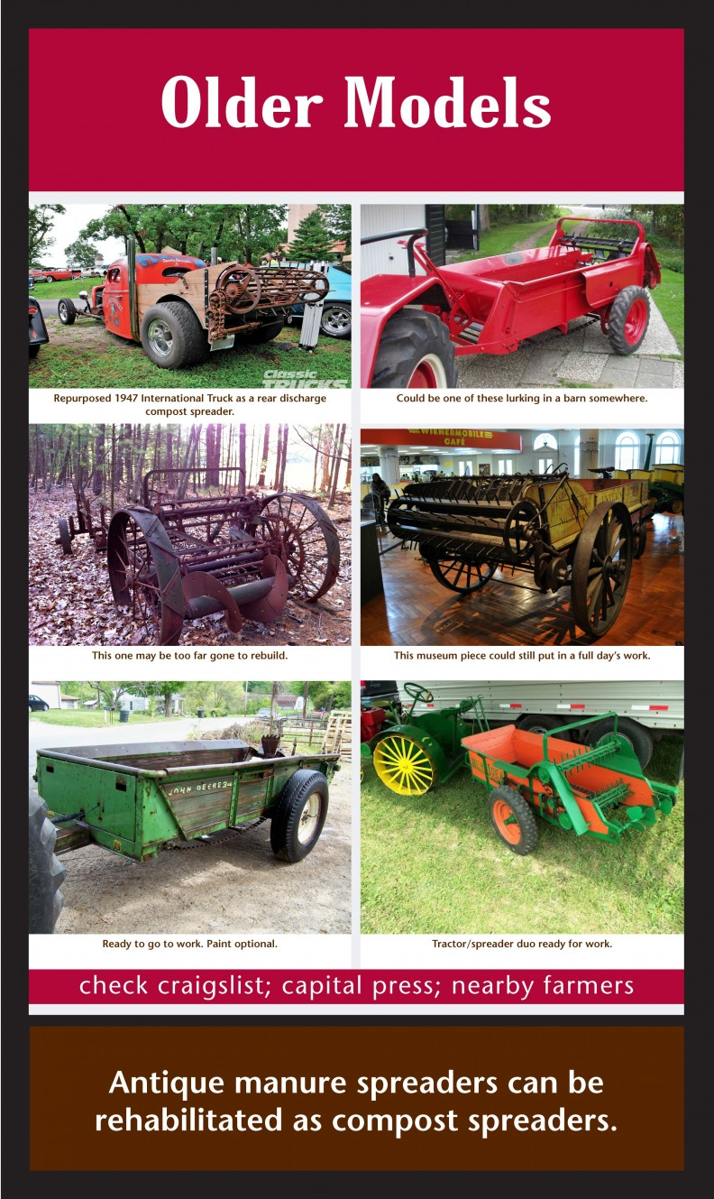Kansas City Farm Garden Craigslist Autos Post