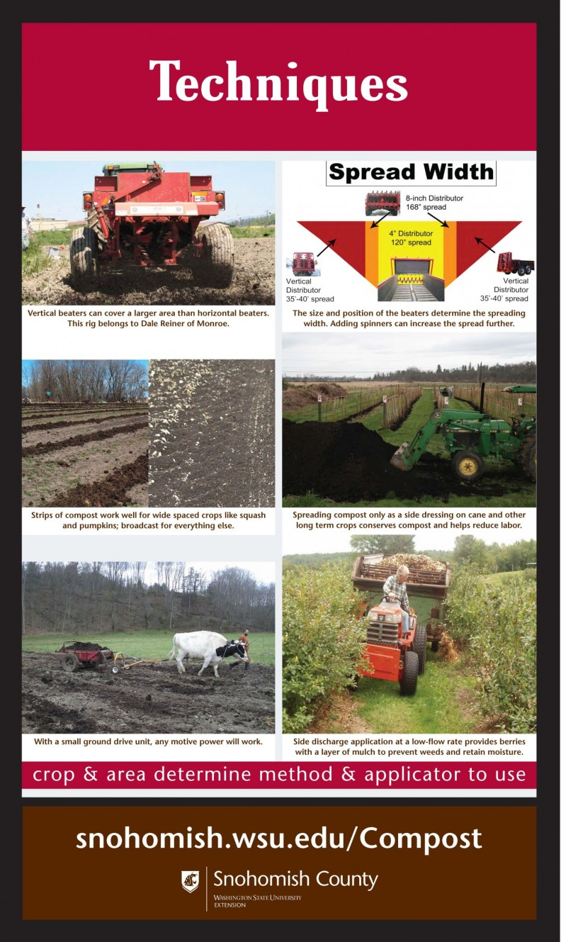 Compost-Spreaders-Displays-2014_final-6_resized