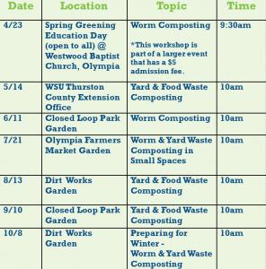 Schedule Table for Composting Workshops