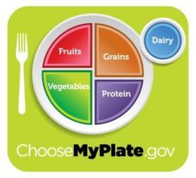 USDA_MyPlate_Web_000