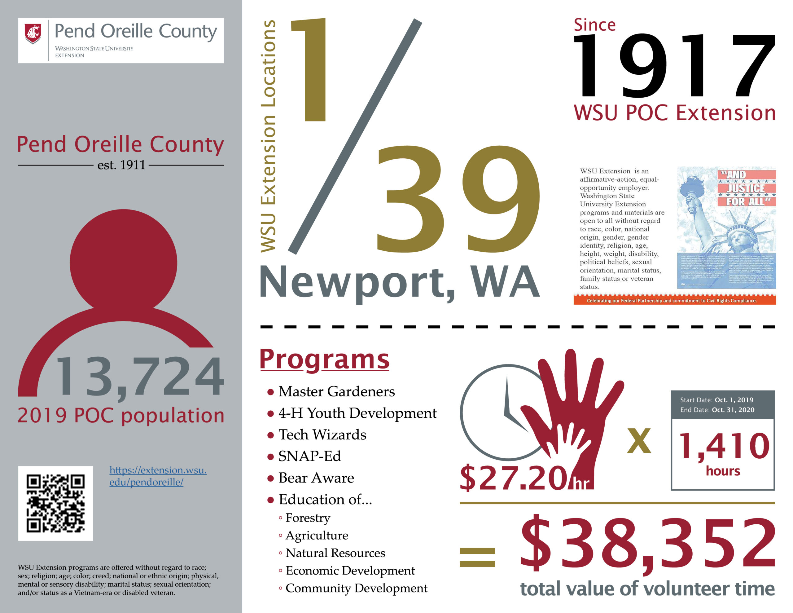 WSU POC Extension infographic