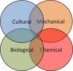 Integrated Pest Management Venn Diagram