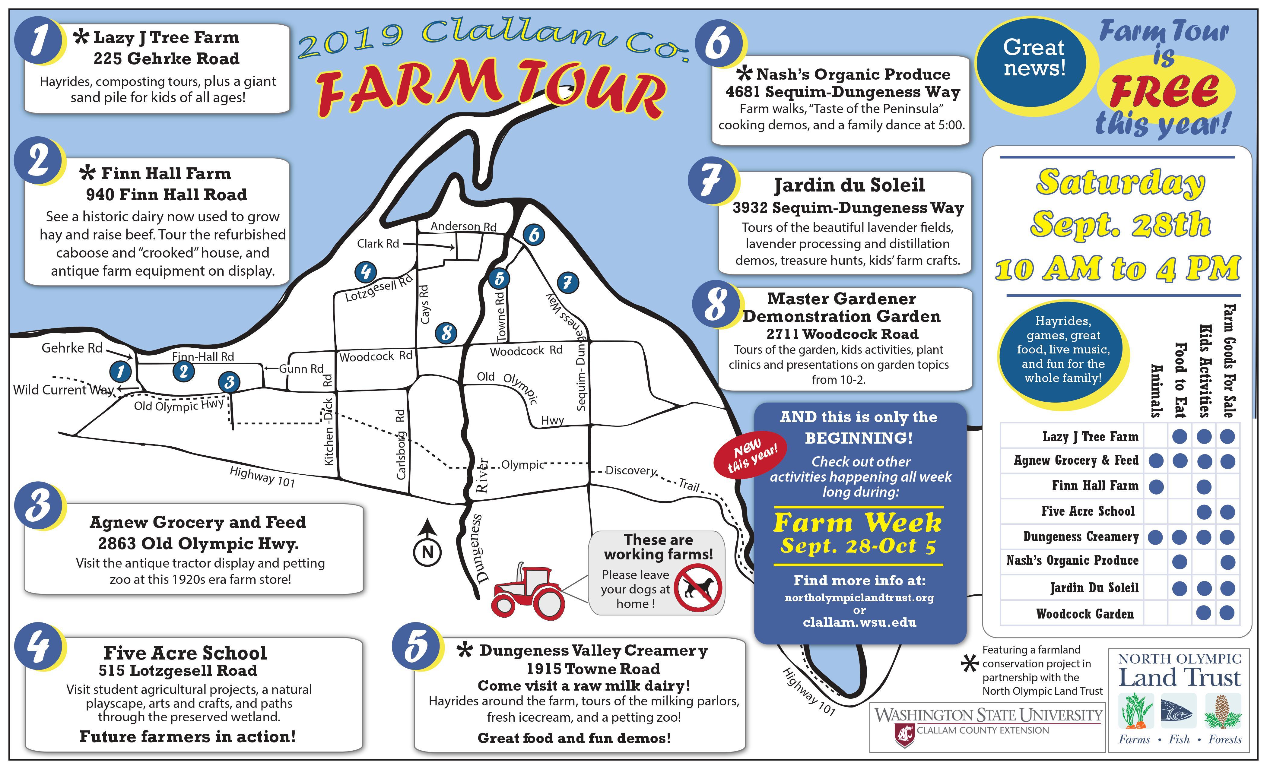 Clallam County Farm Tour Map