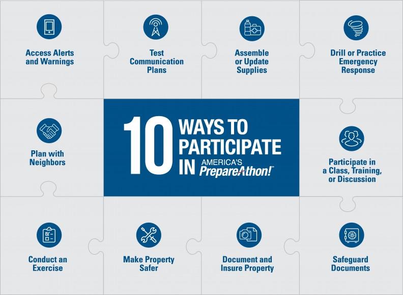 Graphic: 10 Ways to Participate in America's PrepareAthon