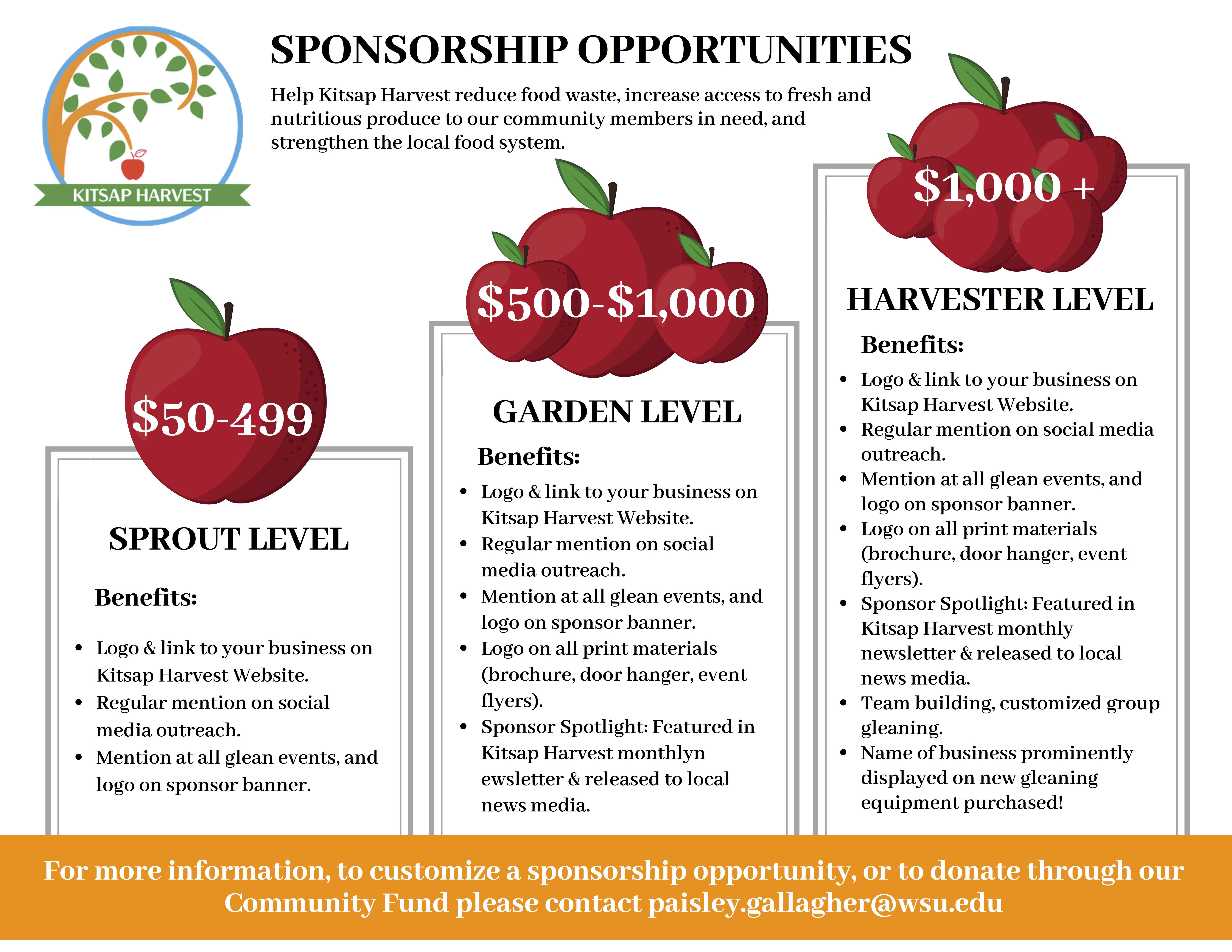 Kitsap Harvest Sponsor Levels