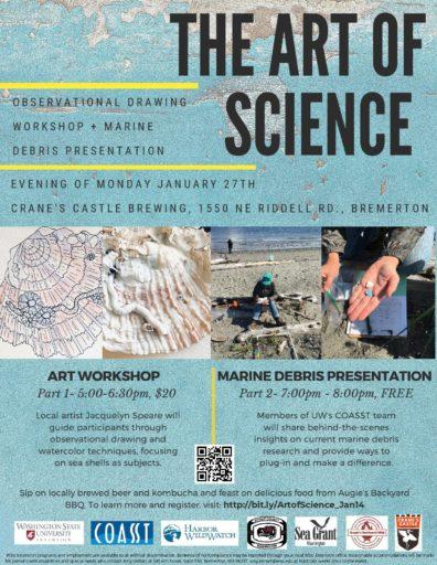 Art of Science flyer