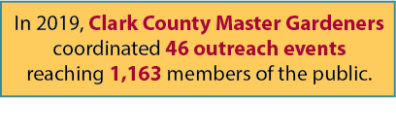 In 2019, Clark County Master Gardeners coordinated 46 outreach events reaching 1,163 members of the public.