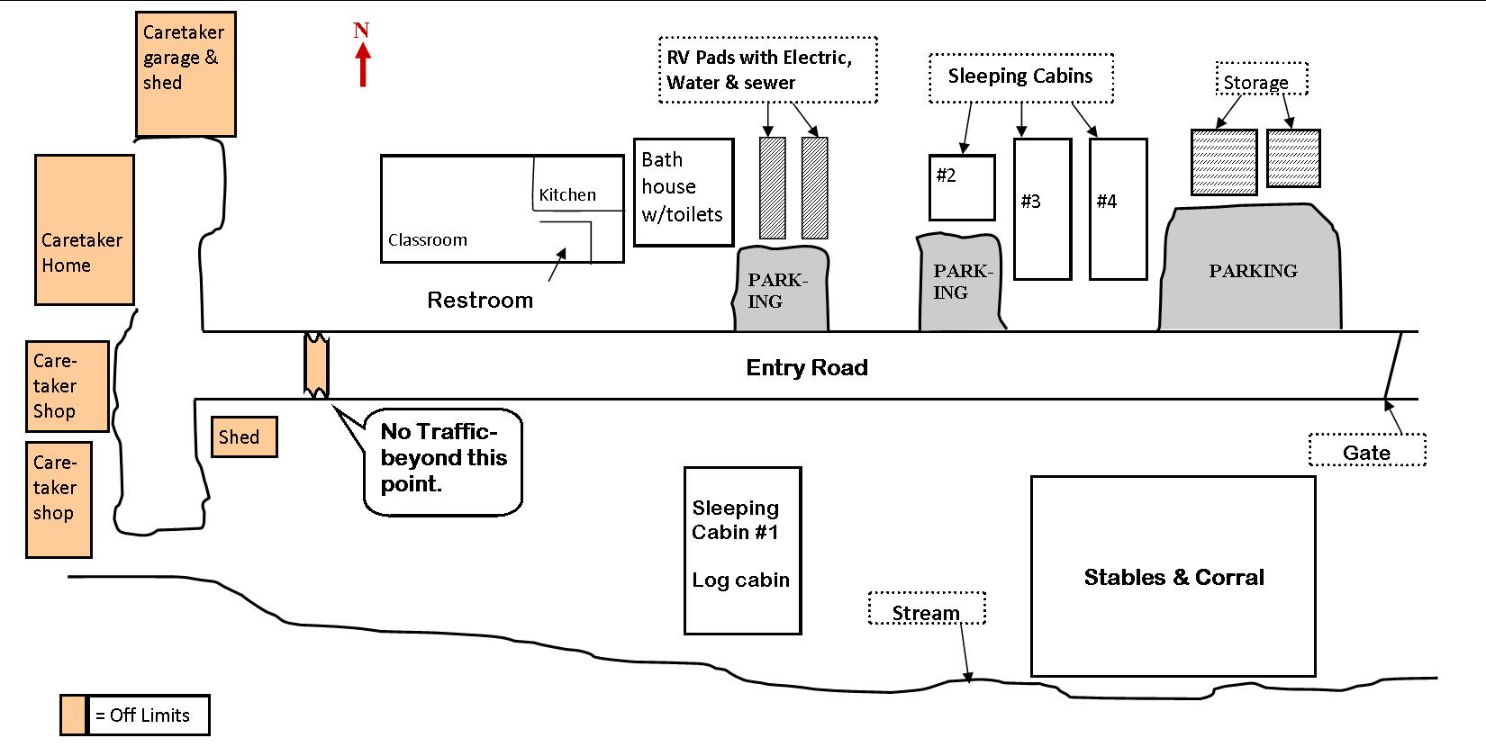 colockum facilities site plan