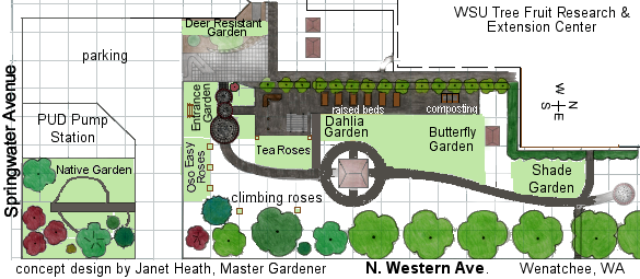 commedgardenplan
