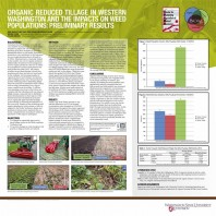 Organicology Poster