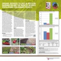 Organicology Poster