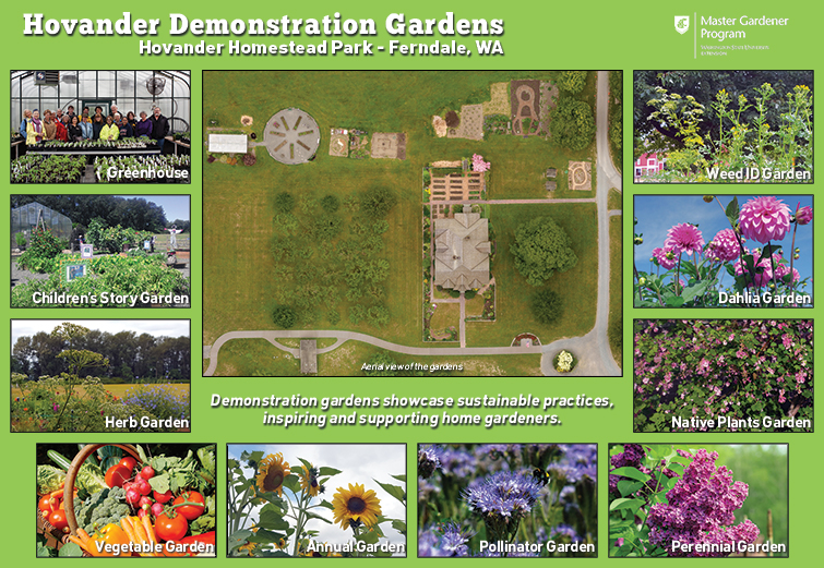 Mosaic of images of the different gardens at Hovander