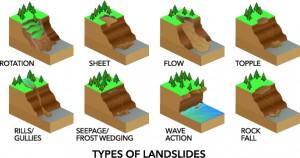 Landslides_guideline5