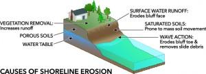 WaterErosion_guideline5