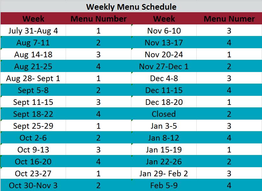 Food Service – Washington State Child Support Schedule Worksheets