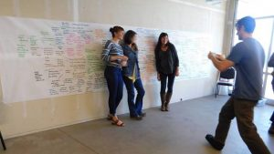 Individuals standing in front of a whiteboard