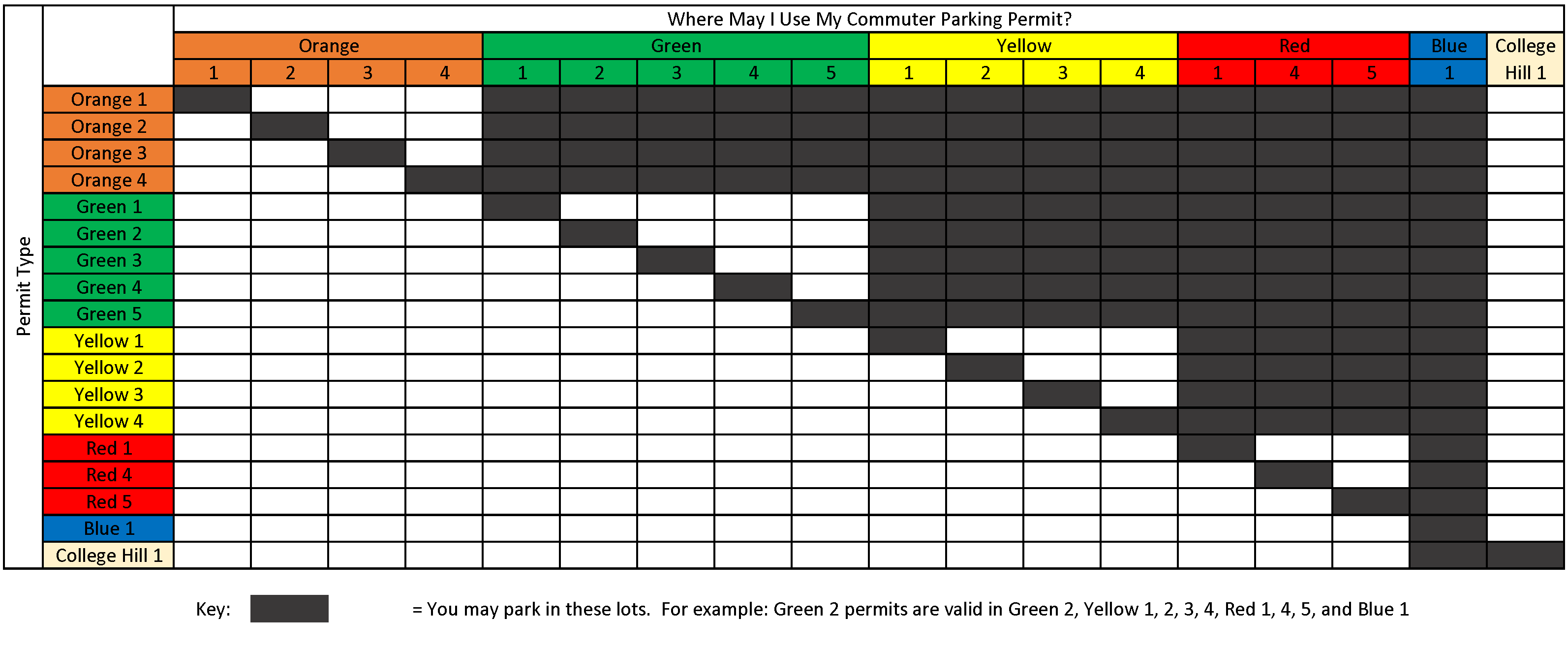 It is a photo of Printable Parking Pass regarding employee parking