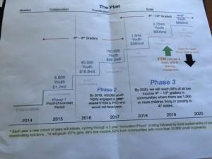STEM engagement Plan