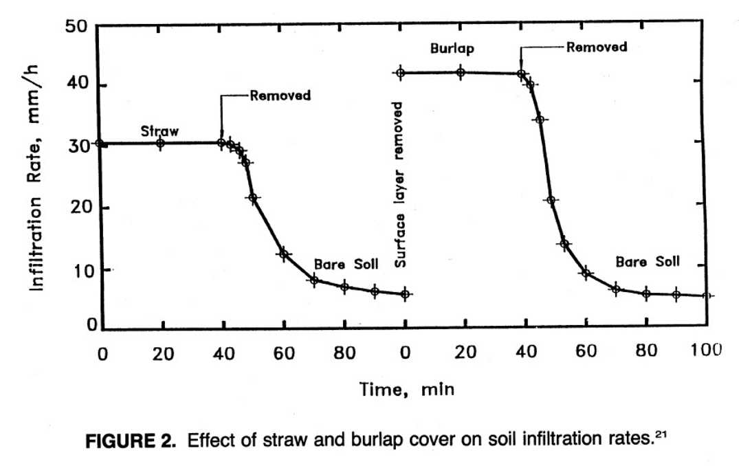 Duley water infiltration web