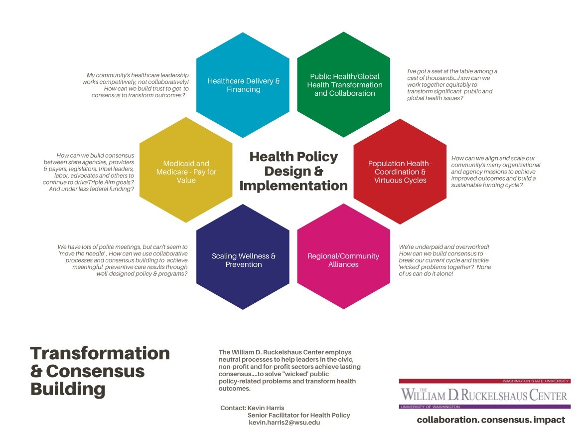 Collaborative health policy the william d ruckelshaus center a diagram of the health policy design and implementation ccuart Images