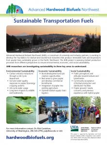 Sustainable Transportation Fuels