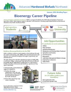 Bioenergy Career Pipeline